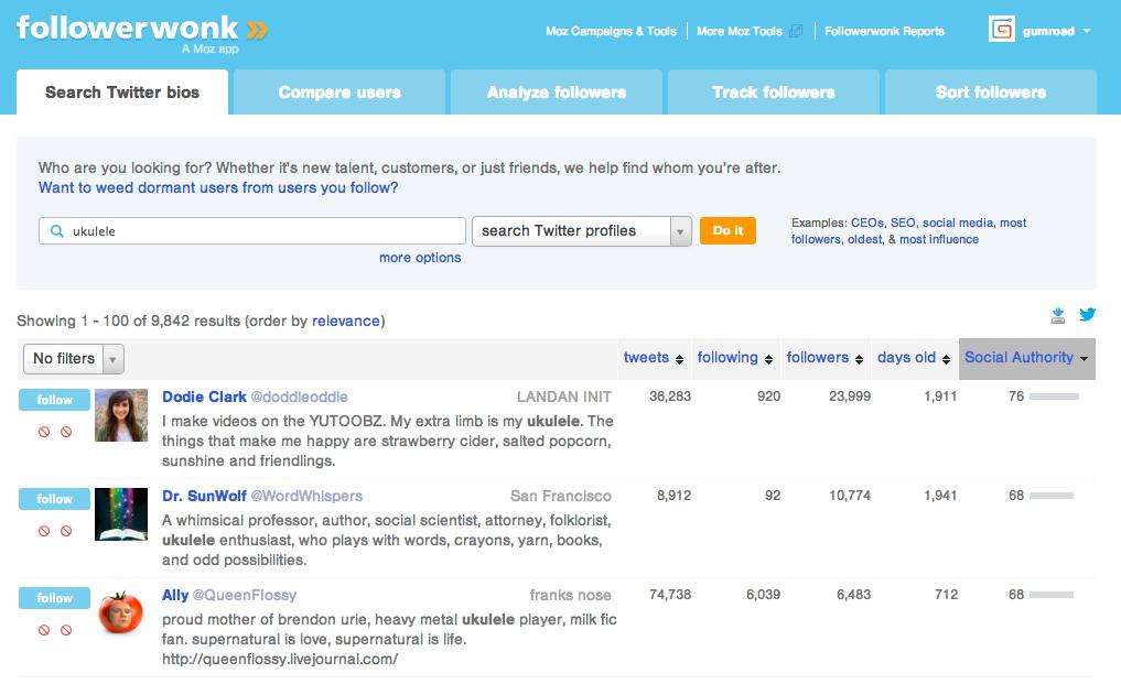 followerwonk results
